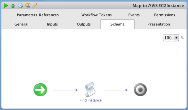 Mapping workflow schema