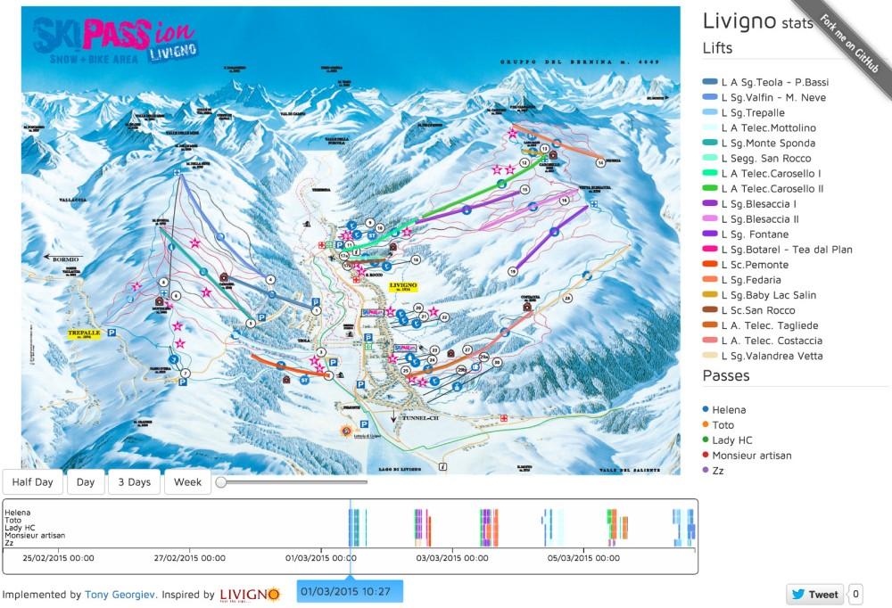 Skistats screenshot